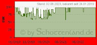 Preistrend für THOMAS SABO H2051-315-7 Damen-Ohrstecker Libelle (16865657)