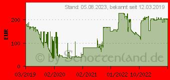 Preistrend für EQUIP Wandhalterung 32 -55 Flat Screen Modular schwarz (650355)