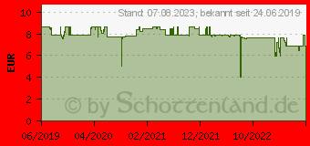 Preistrend für RASPBERRY Pi 4 Netzteil 5.1V 3A 1.5m Kabel schwarz (4596)