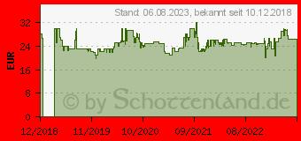 Preistrend für REVELL Control Sundancer RC Einsteiger Motorboot 100% RtR 315mm (24137)