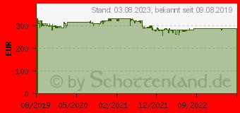 Preistrend für NINTENDO Switch Konsole V2 grau (10002199)
