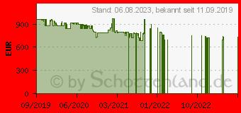Preistrend für Apple iPhone 11 256GB schwarz (MWM72ZD/A)