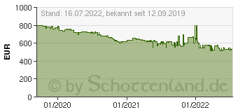 Preistrend für Apple iPhone 11 64GB rot (MWLV2ZD/A)