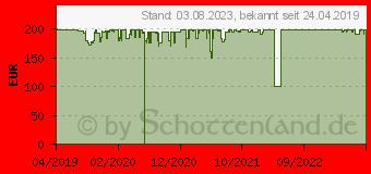 Preistrend für HTC Vive Lighthouse-Basisstation 2.0 (99H12162-00)