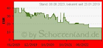 Preistrend für HAMA Kabelloses Ladegerät FC10S, Schwarz (00183346)