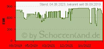 Preistrend für Sony Xperia 5 128GB grey (1320-4790)