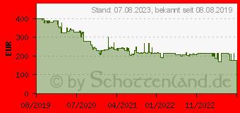 Preistrend für Samsung Galaxy Watch Active2 40mm Silber mit schwarzem Armband