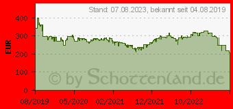 Preistrend für LG 34WL500-B UltraWide Gaming Monitor