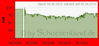 Preistrend für 2TB Seagate Game Drive für PS4 Retail schwarz