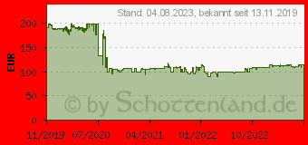 Preistrend für 5TB Western Digital WD Elements SE (WDBJRT0050BBK-WESN)
