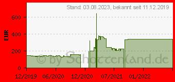 Preistrend für Gainward GeForce GTX 1050 Ti 4GB (471056224-1310)