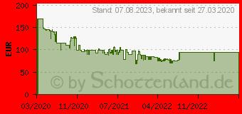 Preistrend für Huawei Watch GT 2e Icy-White (55025290)