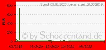 Preistrend für XEROX Toner 006R01694 cyan