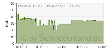 Preistrend für Belkin BOOSTCHARGE Powerbank 10K schwarz (F8J267BTBLK)