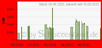 Preistrend für Inno3d GeForce RTX 3080 iCHILL X4 10GB (C30804-106XX-1810VA36)