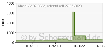Preistrend für ASROCK Barebone 4x4 Box R1000V CPU R1505G 5xUSB/2xDP/HDMI (90PXG621-P0EAY100)