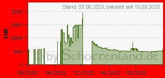 Preistrend für Palit GeForce RTX 3080 GamingPro (NED3080019IA-132AA)