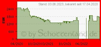 Preistrend für LG Oled 55GX9LA (EEK: A) (OLED55GX9LA)