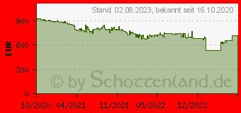 Preistrend für Apple iPhone 12 128GB grün (MGJF3ZD/A)