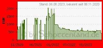 Preistrend für Palit GeForce RTX 3070 GamingPro (NE63070019P2-1041A)