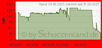 Preistrend für LEXWARE kassenbuch 2021 - (v. 20.00) - Box-Pack (1 Jahr) - Deutsch (08849-0059)