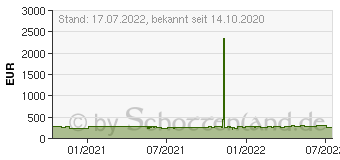 Preistrend für Xiaomi Mi 10T Lite 64GB atlantic-blue (MZB07XFEU)