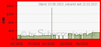 Preistrend für Xiaomi Redmi 9T 4/64GB sunset-orange (MZB08CJEU)