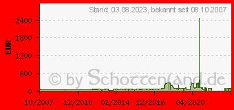 Preistrend für SAMSUNG ML-D1630A/ELS (ML-D1630A/ELS)